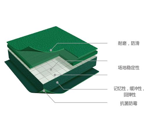 AY-01(羽毛球系列)